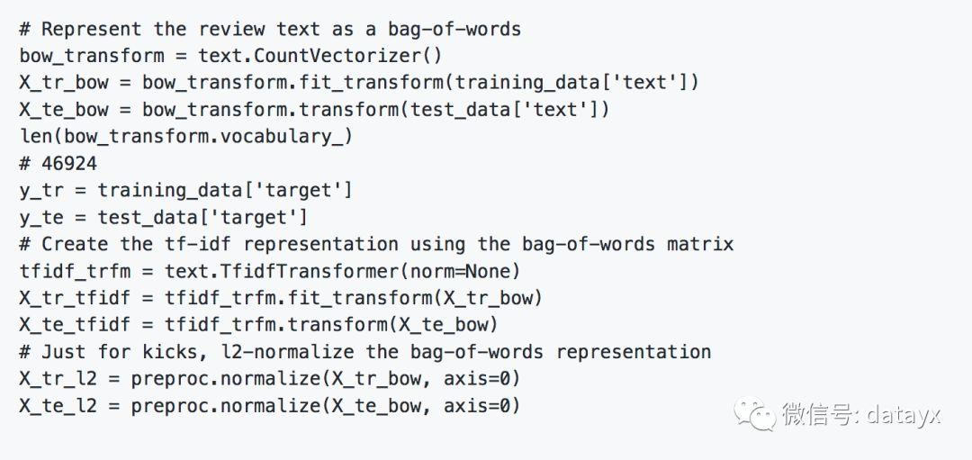 特征工程(三):特征缩放,从词袋到 TF-IDF
