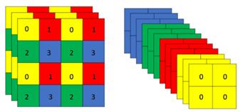 YOLOv5从入门到部署之:网络和损失函数